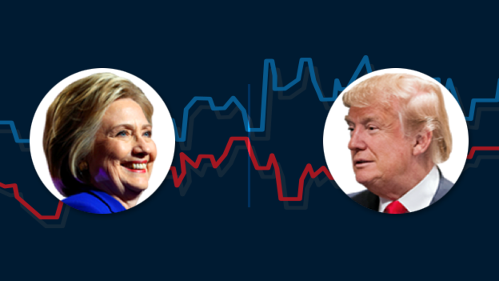 _91466898_us_election_2016_polltracker_online_promo